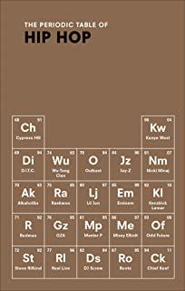 The Periodic Table of HIP HOP (English Edition)