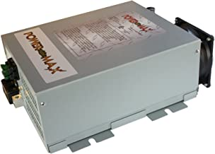 Best 12v 45a power supply Reviews
