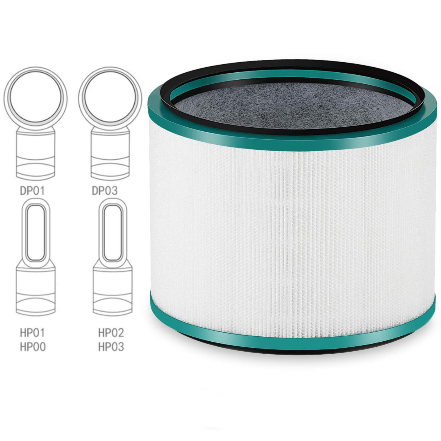For Dyson Air Purifier Filter HP00 / 01/02/03 / DP01 / 03 Composite Filter Element, Replaces 968125-03