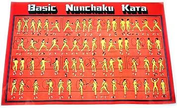 nunchaku training step by step