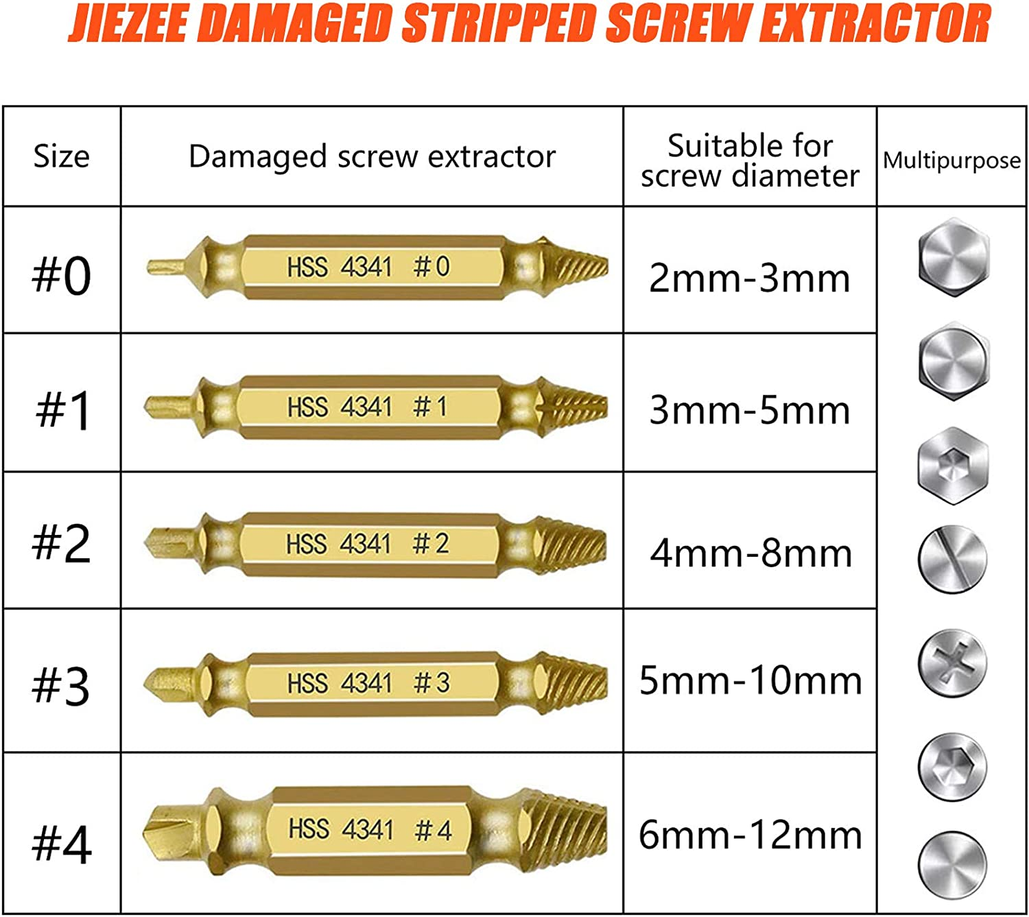 Damaged Stripped Screw Extractor Kit for Broken Screw Extractor Set High Speed Steel H.S.S 4341 Socket Adapter Screw Removal Set 5 PCS