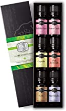 Best candy fragrance oil Reviews