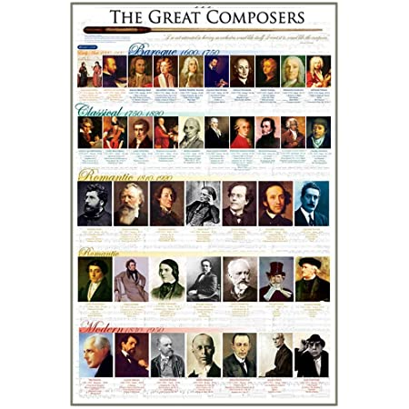 The Masters of Classic Music Poster 68,5 x 98,5 cm