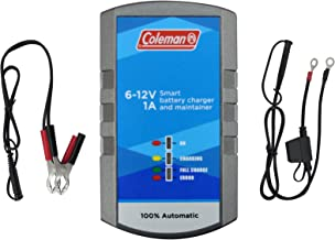 Best coleman solar panel y connector Reviews