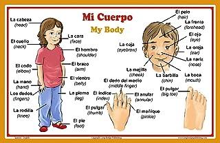 Part Lyrics Spanish