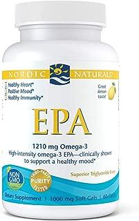 Best better health supplies Reviews
