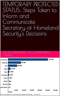 TEMPORARY PROTECTED STATUS: Steps Taken to Inform and Communicate Secretary of Homeland Security's Decisions (English Edition)
