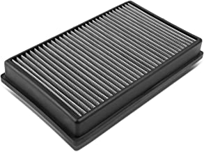 For A3 / TT/GTI/GOLF (TURBO MODEL) Reusable & Washable Replacement High Flow Drop-in Air Filter (Silver)