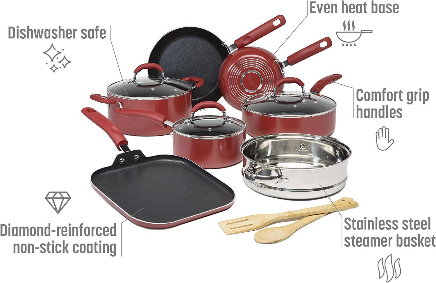 Top 10 Best Signature Cookware For Gas Stove [ Buying Guide -2021] 3