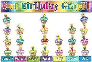 Our Birthday Graph! Bulletin Board