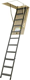 FAKRO OWM 30inx54in Basic Metal Non-Insulated Attic Ladder 300lbs 10ft 1in