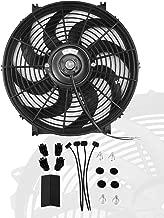 Best radiator fan price Reviews