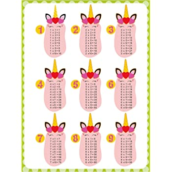 CXWIND Learning Multiplication Table Chart Numbers 1-90 Learning Chart Multiplication Table Poster for Kids (18 x 24)