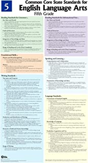 Fifth Grade Language Arts Common Core State Standards Poster