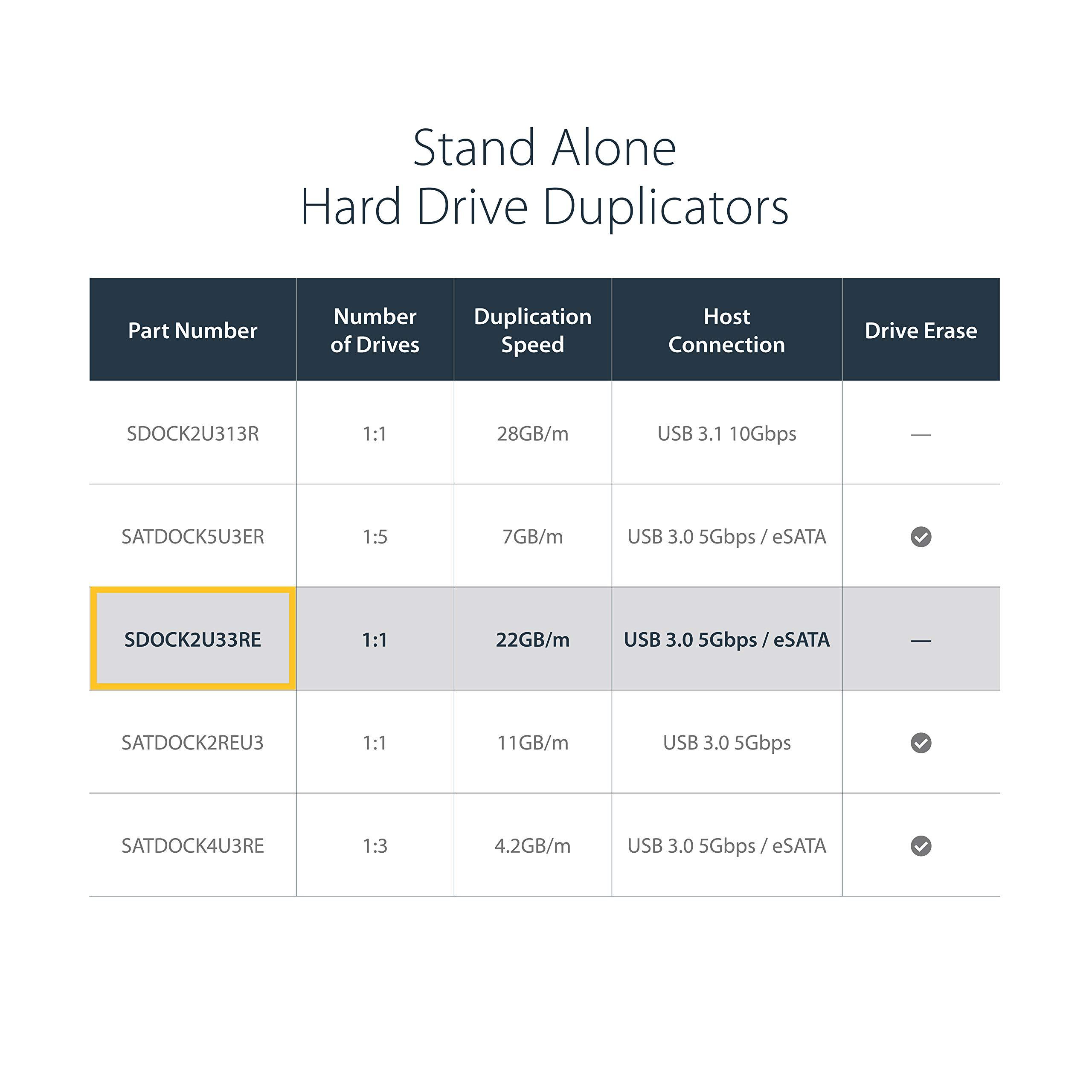 StarTech SDOCK2U33RE - Copiadora de Unidades para Disco (USB 3.0 y eSATA, SATA 6Gbps de 2.5