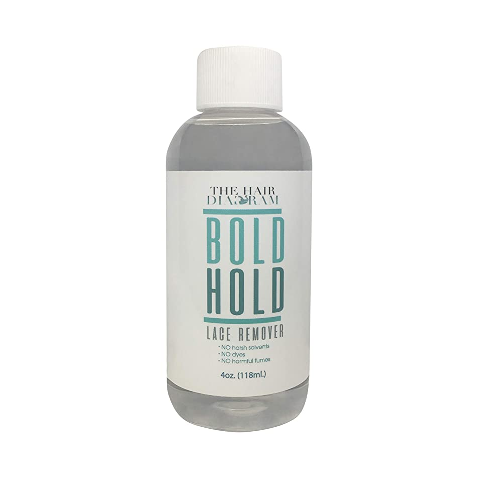 Bold Hold REMOVER for Lace Wigs and Hair pieces | Lace Glue | Wig Glue