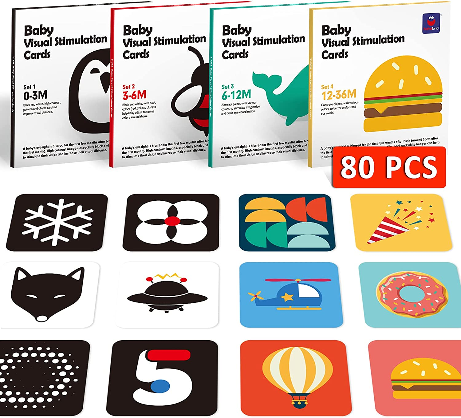 Baby Flash Cards Visual Stimulation Month 0-3-6-12-36 Fashionable Year-end annual account
