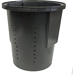 sump pump basin with holes