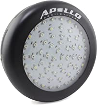 apollo ufo led