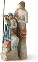 Best holy family manger Reviews