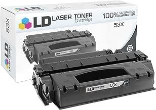 hp laserjet p2015 help