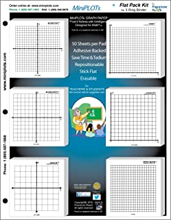 MiniPLOT Algebra Graphing Kit: Six 3x3 inch Sticky Backed Graph Paper Pads - Variety of X Y axis coordinate grid templates printed on Post-It pads. Pads mounted on 8.5x11