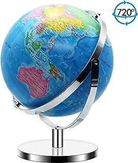 solar world globe