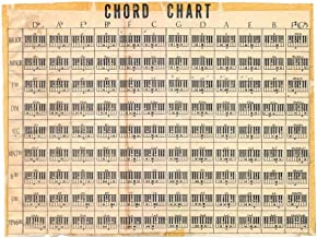 Music Chord Chart Piano Keys Vintage Style Diagram Laminated Dry Erase Sign Poster 36x24