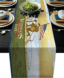 military christmas wallpaper