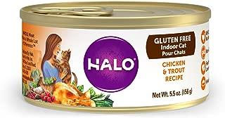 halo halo ingredients supplier