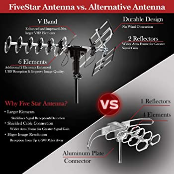 FiveStar Outdoor HD TV Antenna 2019 Newest Model Up to 200 Miles Long Range with Motorized 360 Degree Rotation, UHF/V...