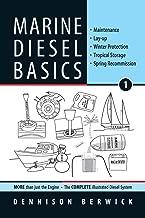 Best engine maintenance manual Reviews