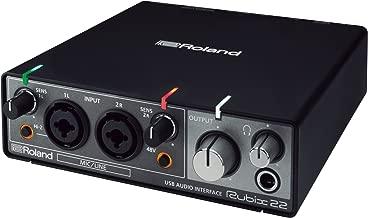 Roland Rubix 22 USB Audio Interface 2 in/2 out (RUBIX22)