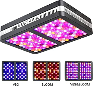 BESTVA Reflector Series 1200W LED Grow Light Full Spectrum Grow Lamp for Hydroponic Indoor Plants Veg and Flower (4 Dim Infrared Rays)