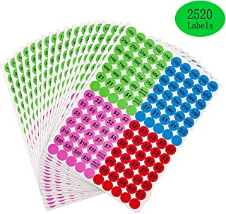 Anronal 2520 Count Garage Sale Pricing Stickers Removable Yard Sale Labels with Prices, 3/4