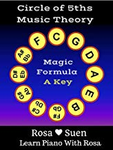 Music Theory: Circle of 5ths Tip # 10: Magic Formula for F Scale in F Key