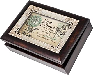 Cottage Garden Good Friends Burlwood With Silver Inlay Italian Style Music Box/Jewelry Box Plays Thats What Friends Are For