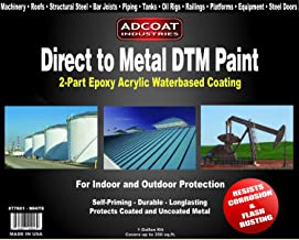epoxy coating for metal
