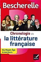 chronologie histoire du monde