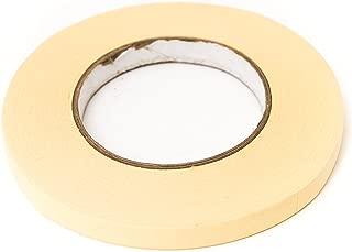 masking tape length