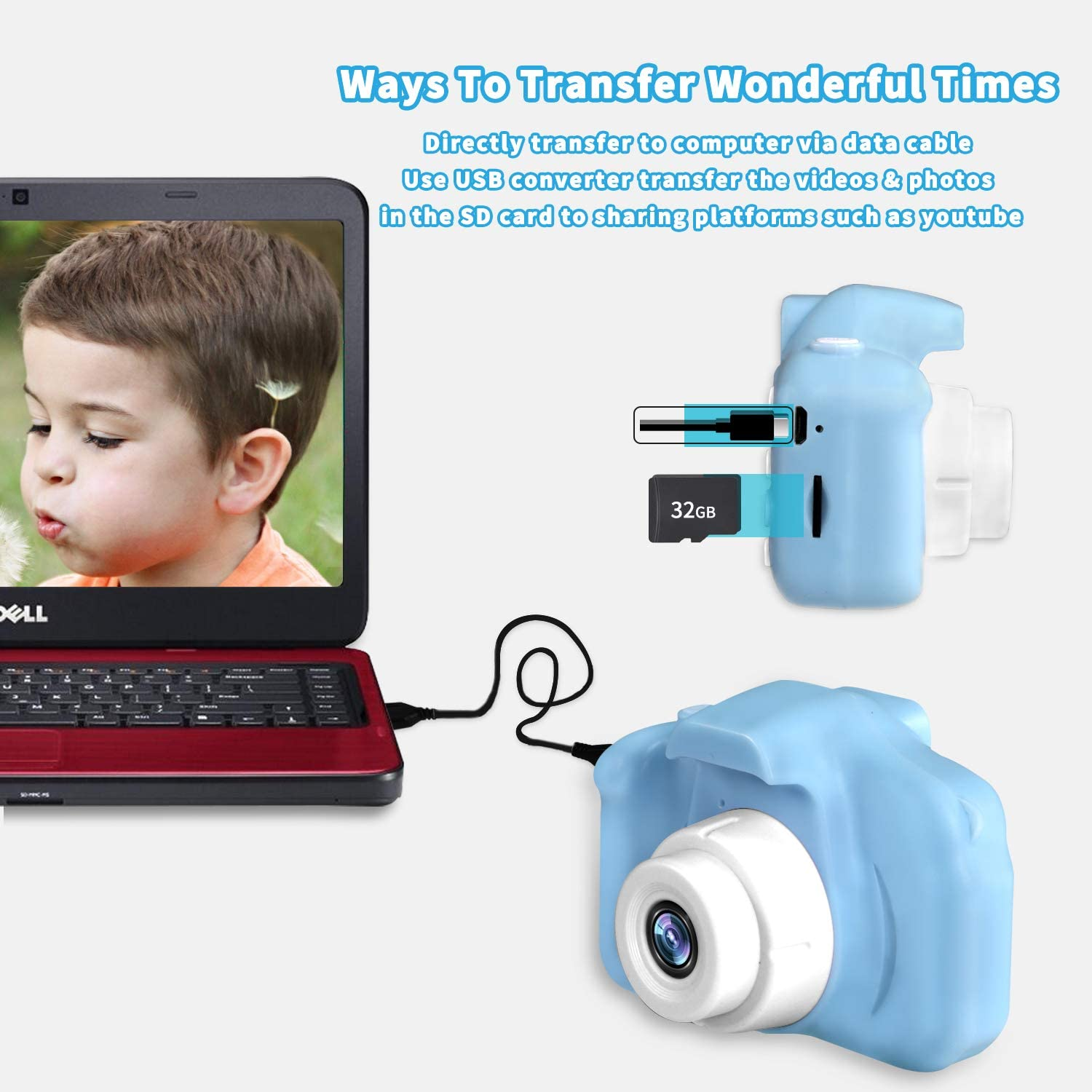 SZREDU Kids Digital Camera,Birthday for 3-8 Year Boys Girls,Toys Video Camera for Toddler,2.0 Inch IPS Game Camera with 32GB SD