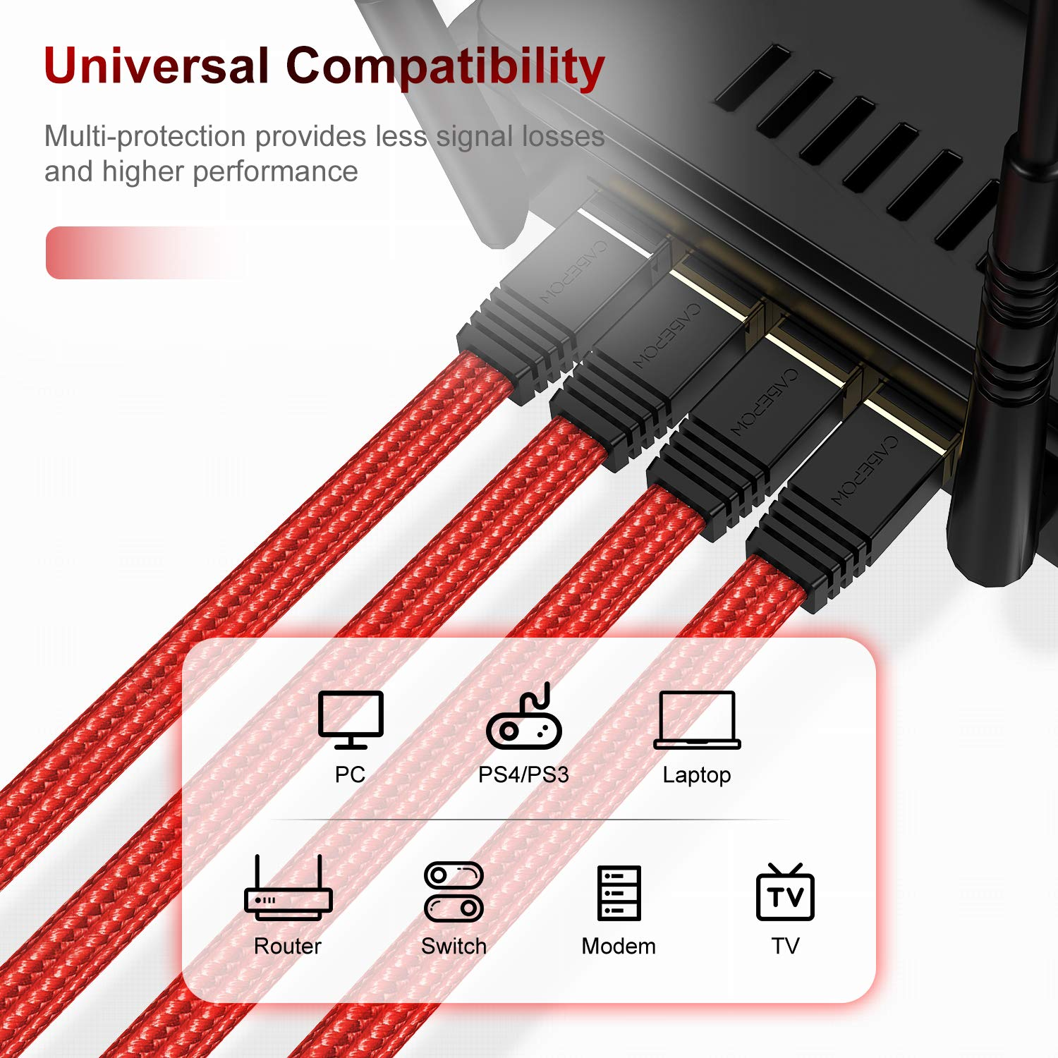 Cat8 Ethernet Cable 6ft Long Computer Internet Cord 6 Foot Outdoor ...