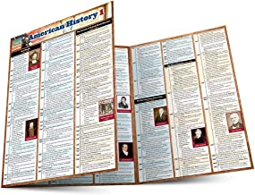 quick family history