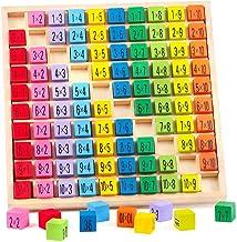 1x1 para Niños Primaria, ábaco de Madera, Juego Tablas de Multiplicar, Tablas Multiplicar, Base 10 Matemáticas, Juegos Matematicos, Dados de Colores, Juguetes Educativos