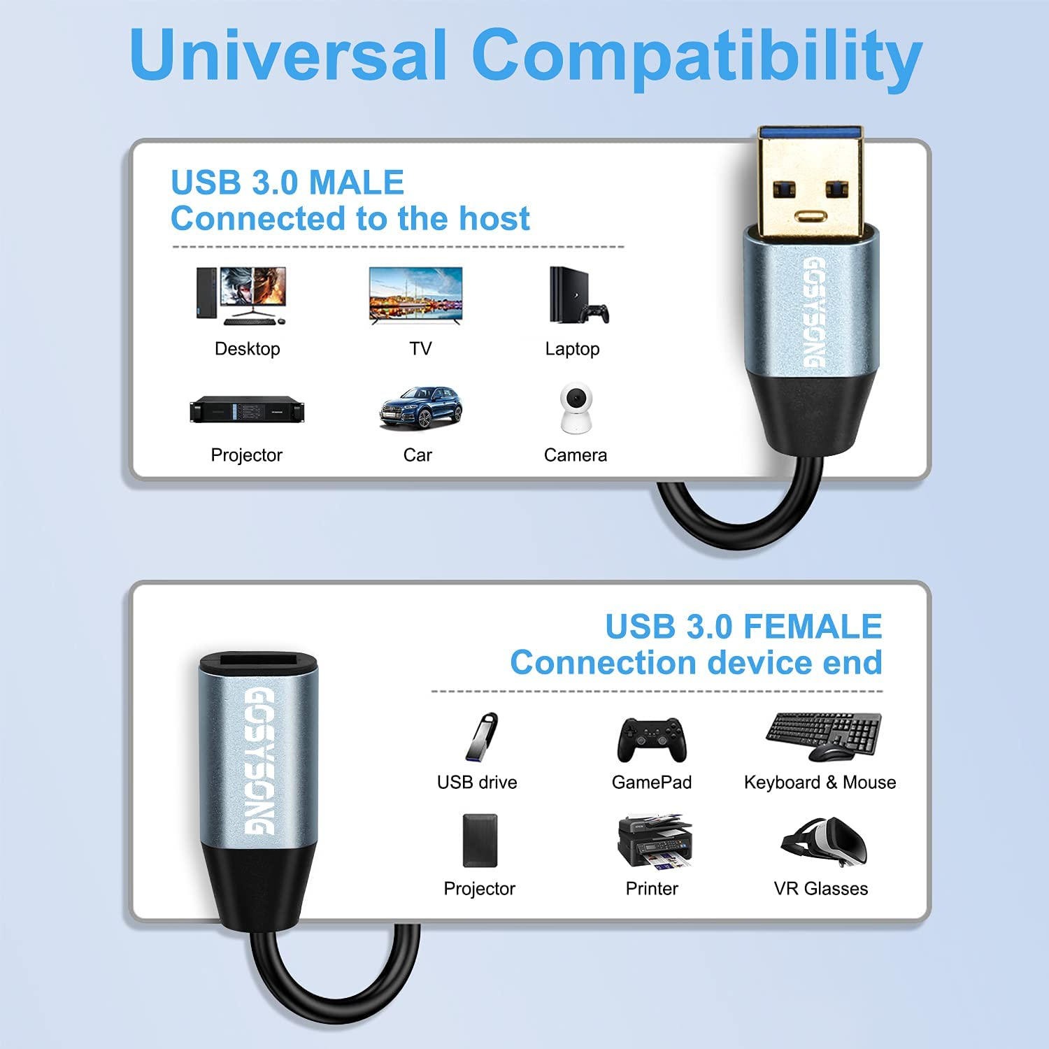 GOSYSONG USB 3.0 Extension Cable 3ft – Male to Female Extender Cord, USB Extension Cable for USB Flash Drive, Card Reader, Hard Drive, Keyboard, Playstation, Xbox, VR, Printer, Camera, Laptop