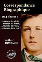 Correspondance Biographique – en 4 phases : Le temps du génie, Le temps du Doute, Le temps de l'Exil, Le temps de la mort....
