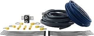 CURT 51500 Electric Trailer Brake Controller Wiring Kit
