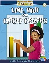 Line Bar and Circle Graphs