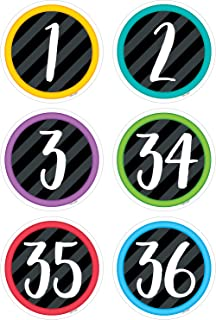Creative Teaching Press Bold & Bright Student Numbers Cut Outs 3