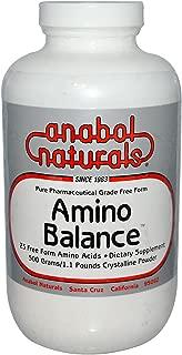 Best amino balance powder Reviews